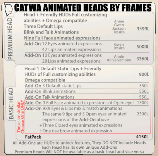 Basic Animated Head Cost Breakdown.png